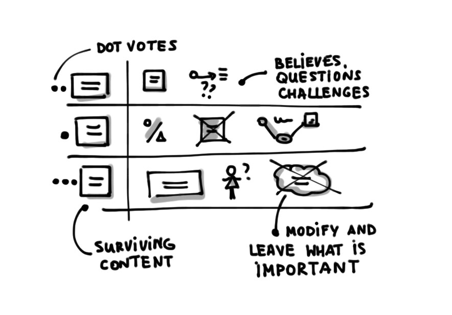 Visual Thinking in Generating Ideas. Five Simple Steps