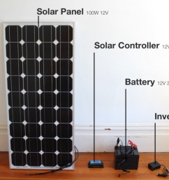 i ordered the system on july 2nd and with ground shipping the pv panel 95 arrived july 11th from canada and the battery 66 wiring 18  [ 1200 x 799 Pixel ]