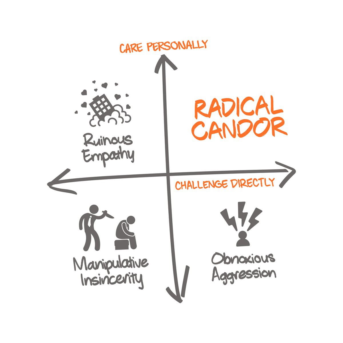 "The Book — ""Radical Candor"" by Kim Scott"