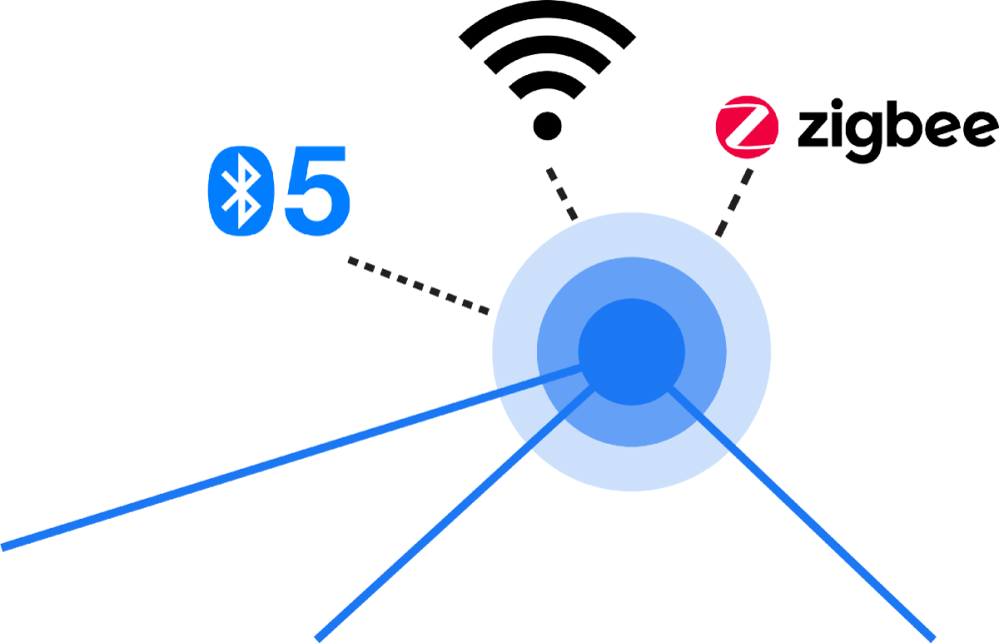 medium resolution of node with bluetooth 5 wifi and zigbee radios