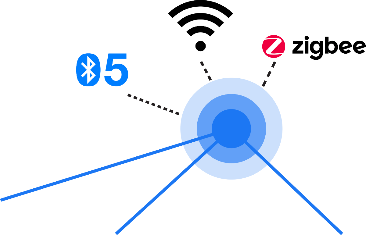 hight resolution of node with bluetooth 5 wifi and zigbee radios