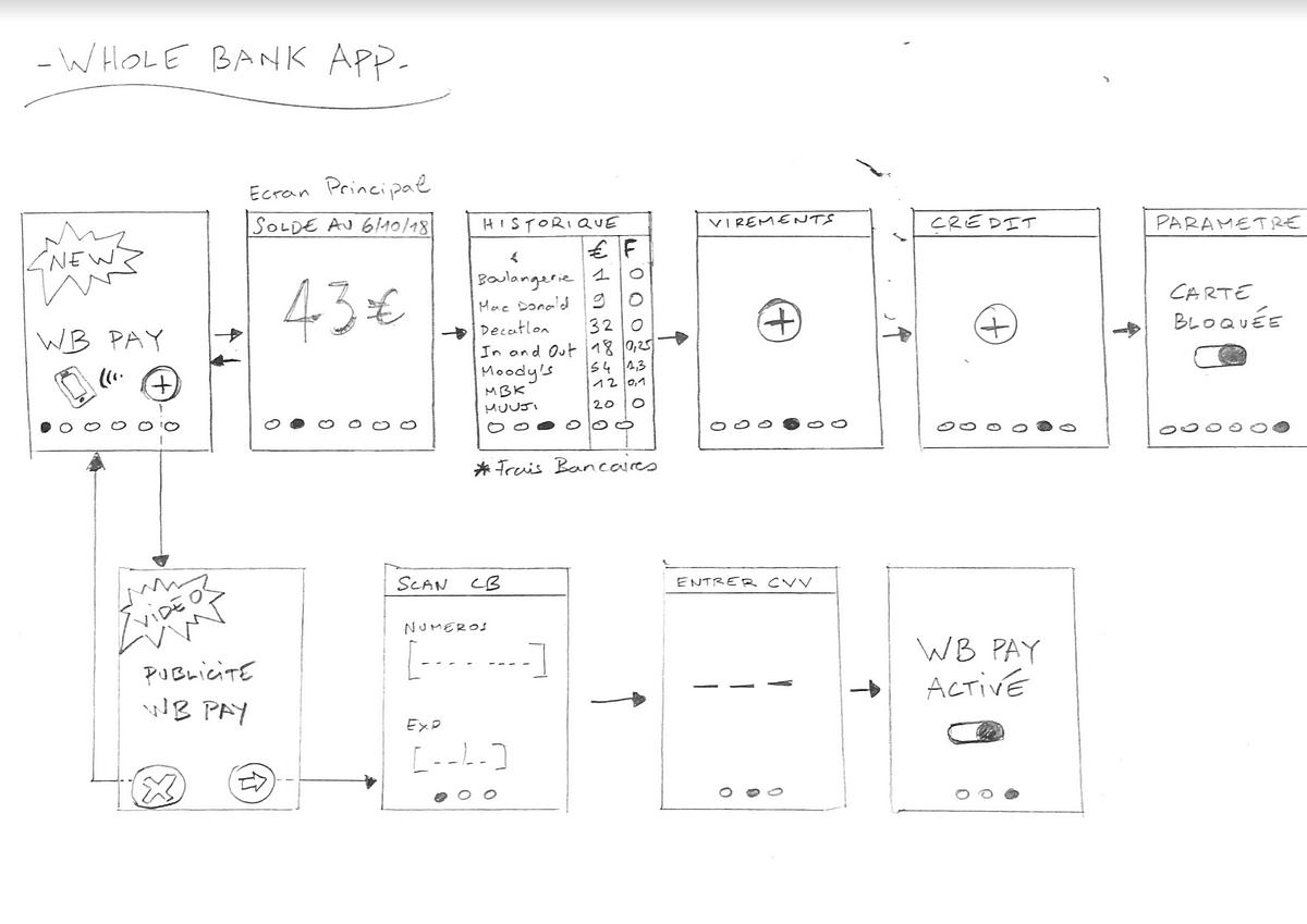 hight resolution of thinking exercise ux ui design bootcamp 2018 ironhack paris