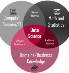 data science concepts you need to know part 1 [ 993 x 900 Pixel ]