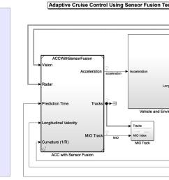 cruise control part diagram [ 1200 x 802 Pixel ]