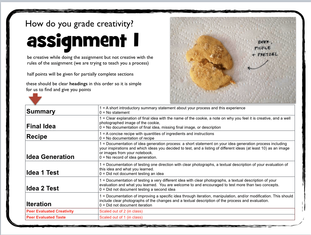 Assignment 1 Example Cookies David Brajkovic Medium