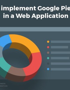 Implementing google pie charts in web application  future focus medium also rh