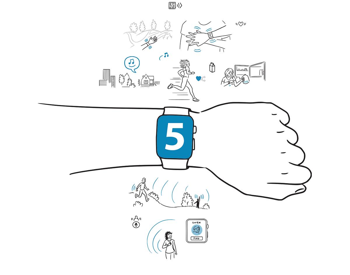 5 ideas for Apple Watch – Backchannel