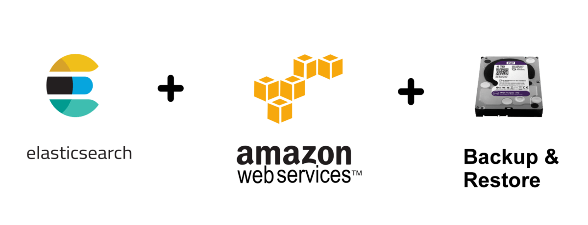 Elasticsearch Backup : Snapshot and Restore on AWS S3