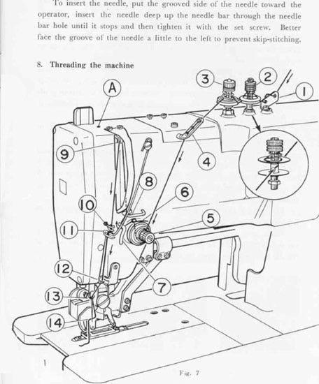 Singer Heavy Duty Sewing Machine UI – Geoffrey Hazard