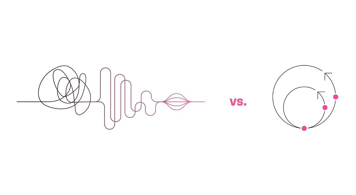 Design Sprints vs. Agile Dev Sprints