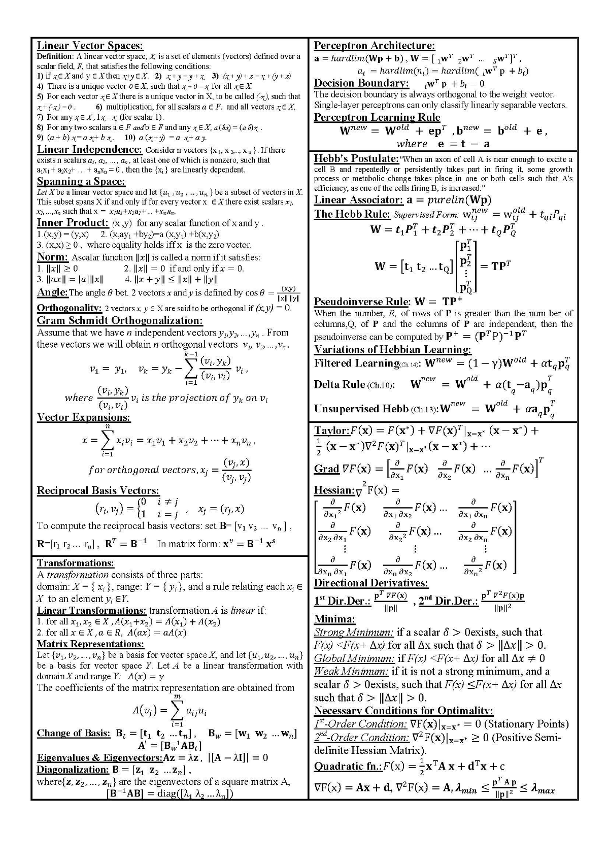 Cheat Sheets For Ai Neural Networks Machine Learning