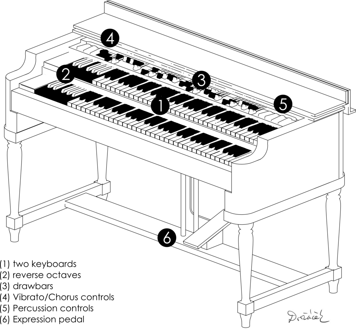 Design and realization of organ MIDI controller