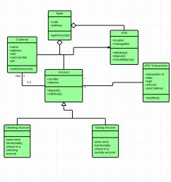clas diagram example [ 1266 x 1192 Pixel ]