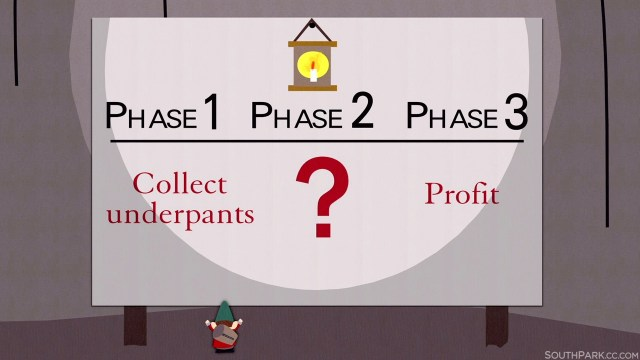 Image result for south park underpants gnomes business plan