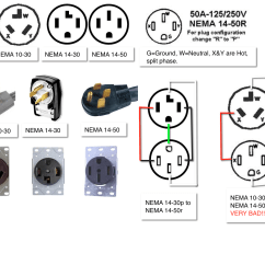 Wiring Diagram For Nema 14 50r Receptacle Non Addressable Fire Alarm System 50 25 Images