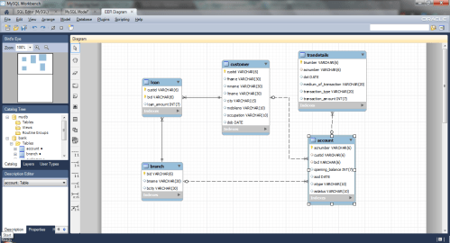small resolution of now you can see the er diagram of the database