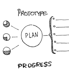 5 Lessons From Going Idea to Prototype in 24 Hours