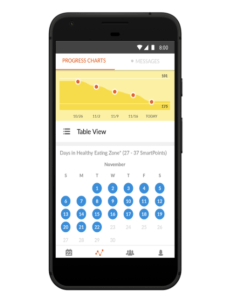 Weight watchers helps users maintain their goal by for example tracking healthy eating also how to hold on your app   subscribers google play apps games rh medium
