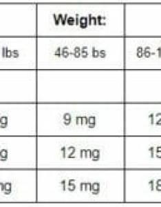 For reference use honest marijuana   simple dosage calculator also what the best cbd origin medium rh