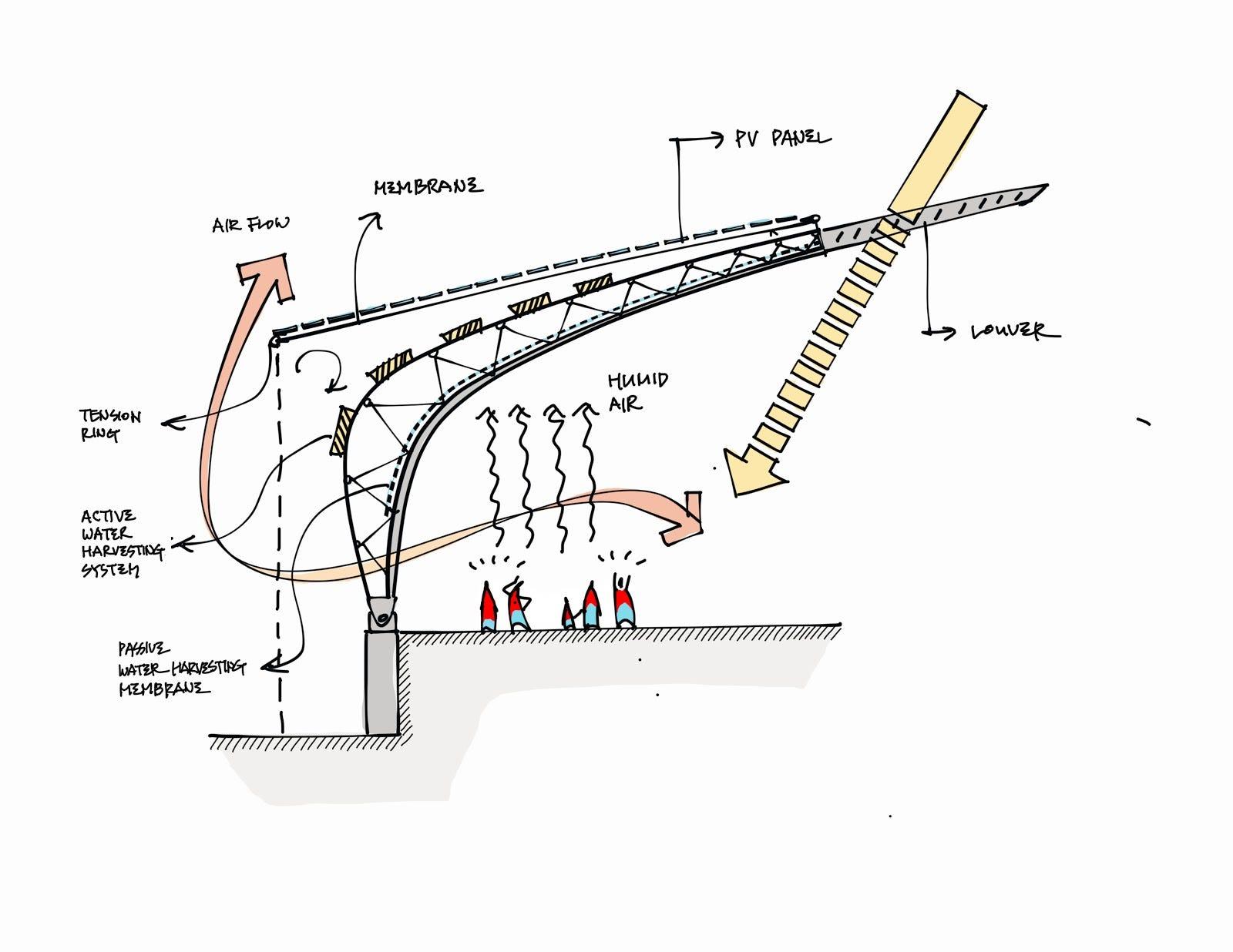 schematic design proposal