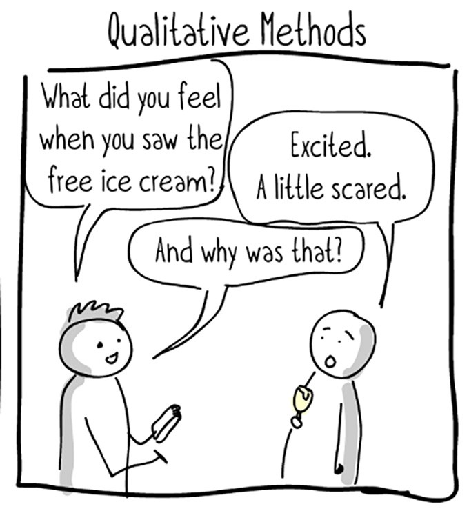 9 Tips to Conducting Accurate Qualitative Research