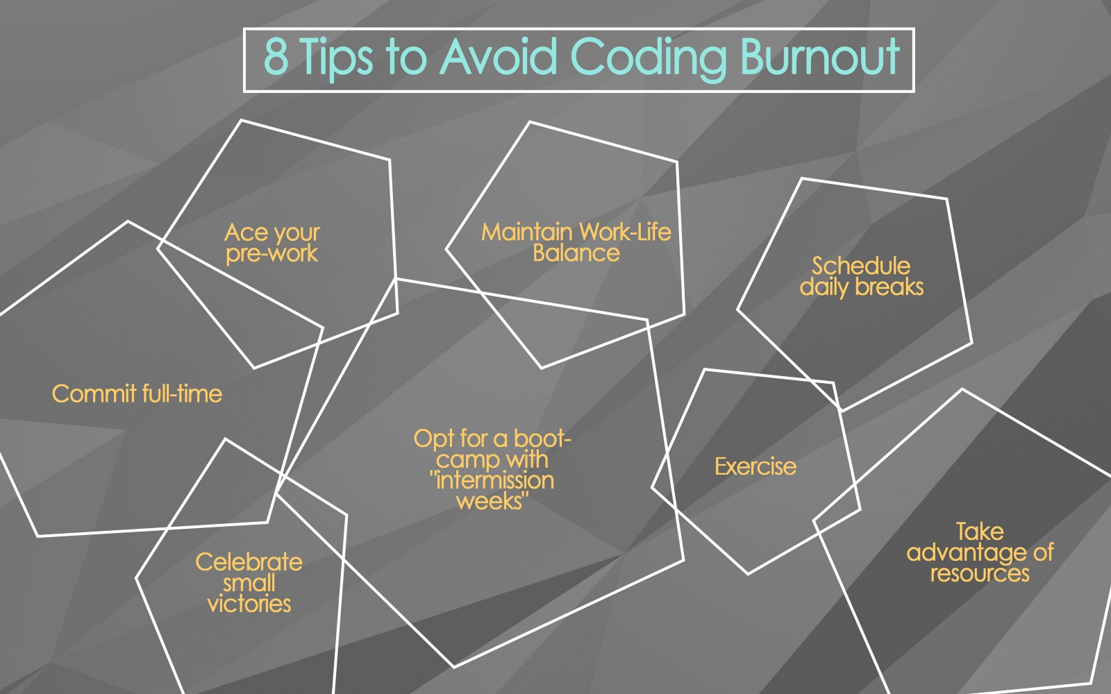 hight resolution of course report recently published a blog post consisting of a lot of sound advice from previous bootcamp students the topic how to avoid burnout