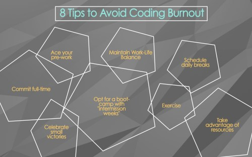 small resolution of course report recently published a blog post consisting of a lot of sound advice from previous bootcamp students the topic how to avoid burnout