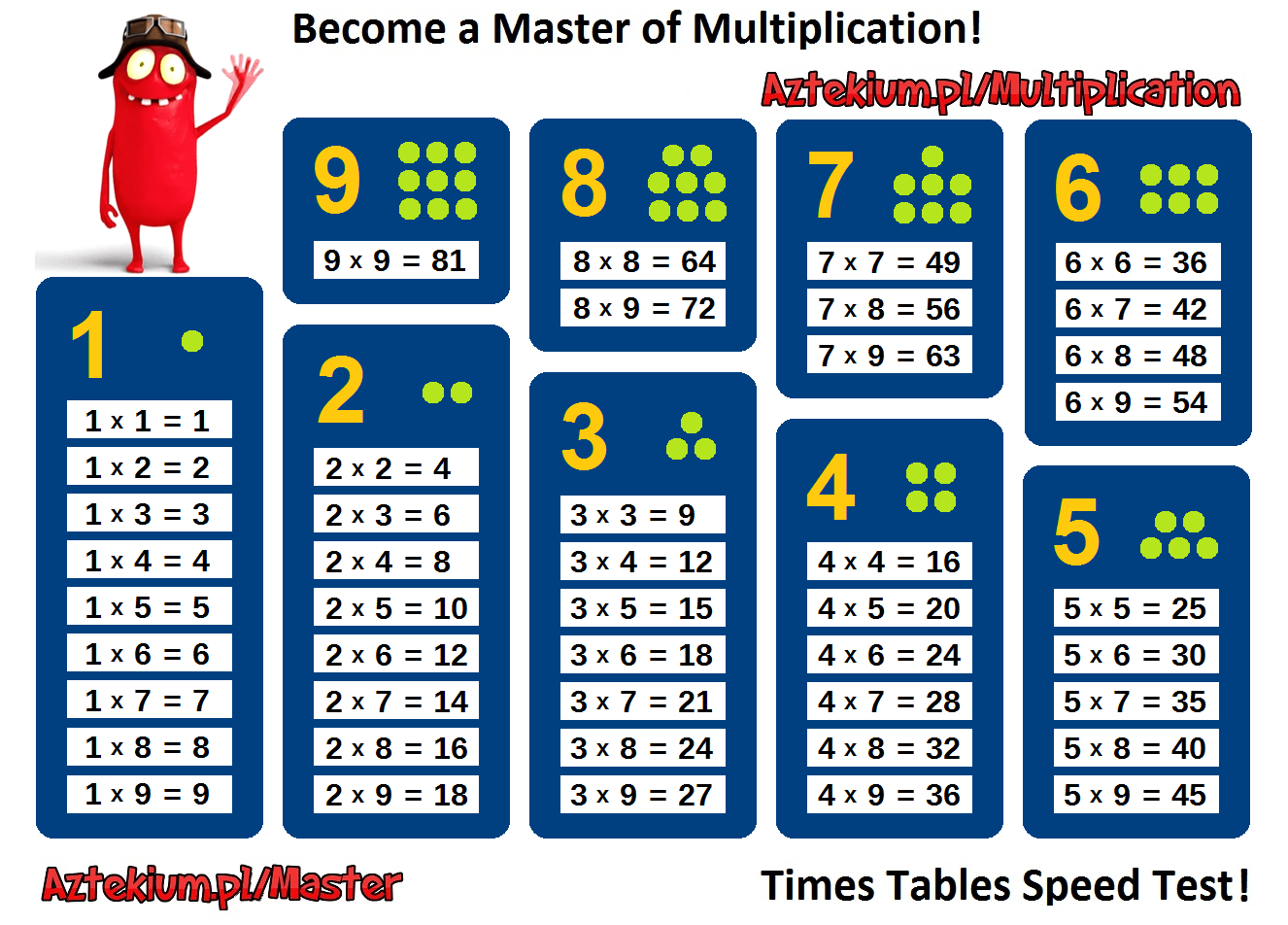 Multiplication Tables — 12X