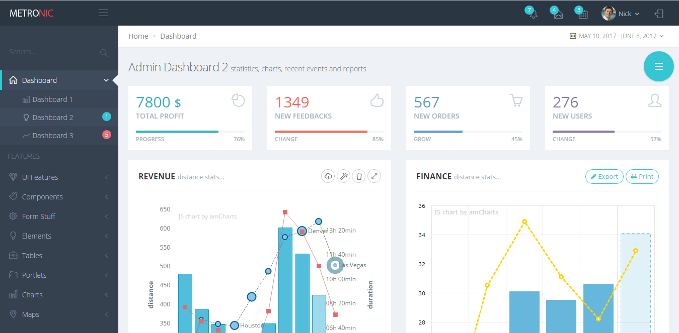 Metronic Responsive Admin Dashboard Template Is One Of Most Popular Admin  Dashboard Templates For Creating Customized Layouts, Pages, And Business  Flows For