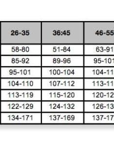 determine the appropriate starting program using these categories also nasm chapter client assessment  rusty gunn medium rh