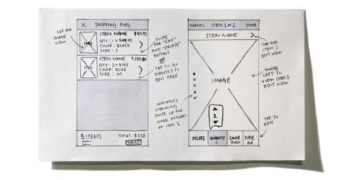 small resolution of after reviewing the issues surrounding the shopping cart edit flow i mapped potential solutions to each of the pain points and created rough ui sketches to