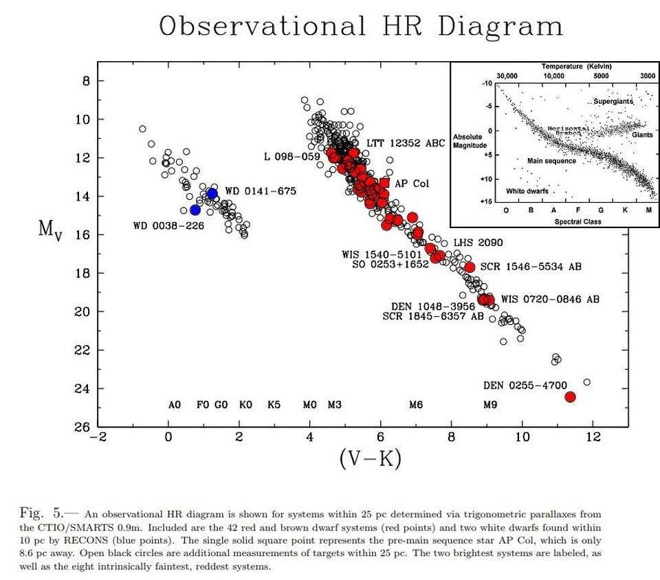 medium resolution of hr diagram regents wiring diagram data val hr diagram earth science questions pdf