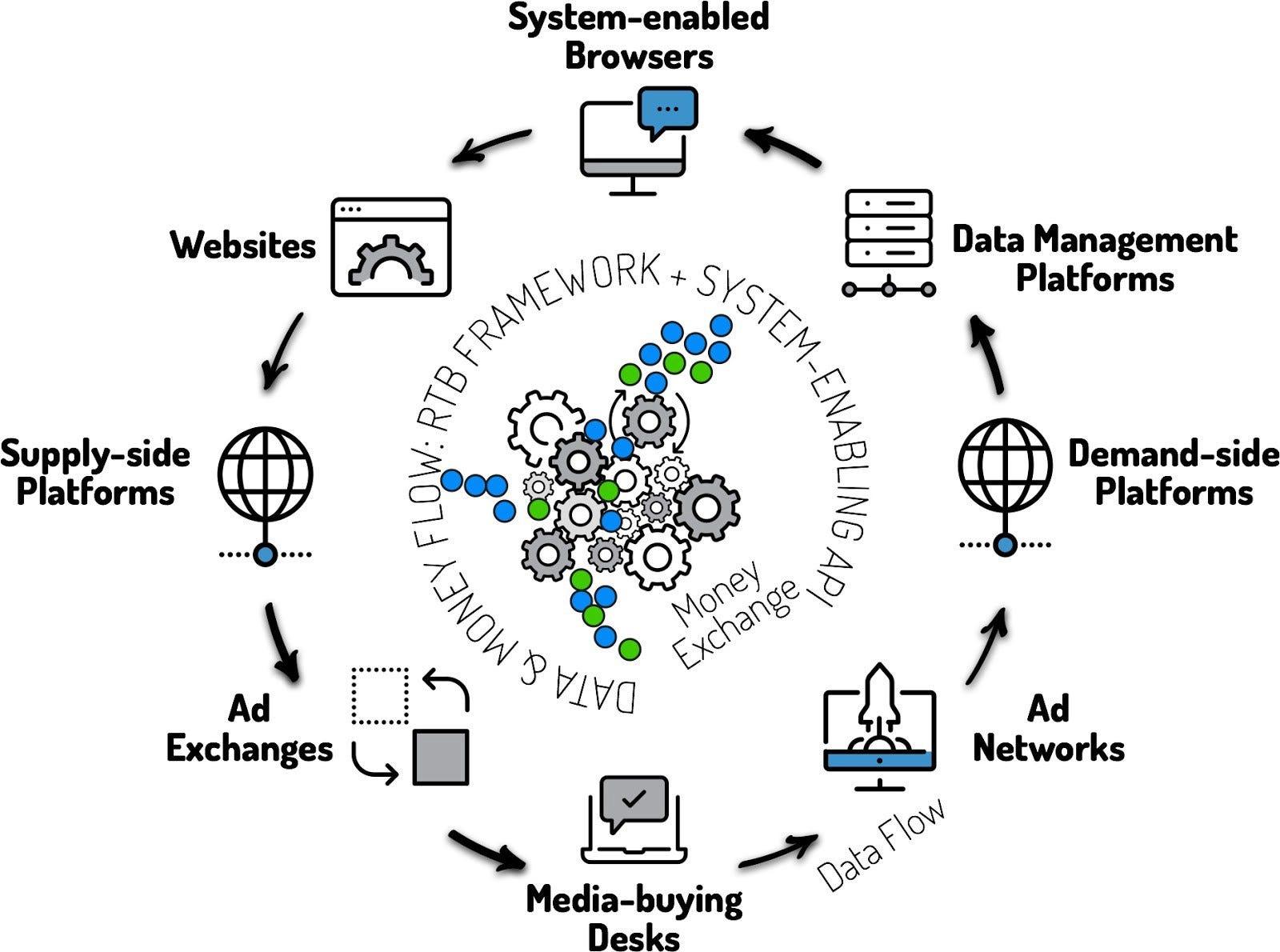 Tokenization Use Case: Publisher Protection