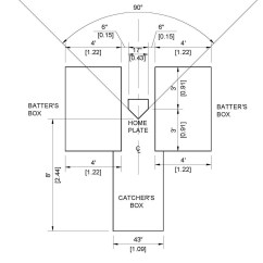 Regulation Baseball Field Diagram How Many Triangles Are There In This To Layout Homeplate  Murray Cooks And Ballpark Blog
