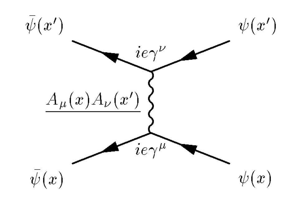 Richard Feynman And John Wheeler Revolutionized Time