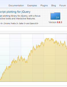 Jquery has become  very important tool for web developers over time with flot js things have just gotten easier also best javascript charting libraries  hacker noon rh hackernoon