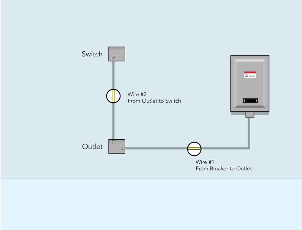 medium resolution of  let s take a look at the outlet box connect the white colored neutral wire coming from the breaker to the silver colored neutral side of the switch