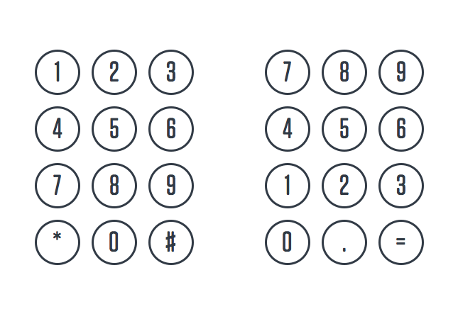 A brief history of the numeric keypad