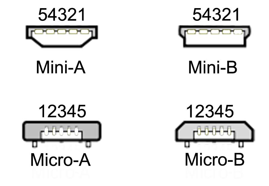 Что такое USB Type-C