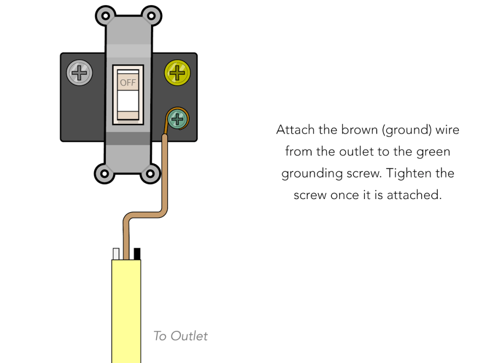 medium resolution of simply take the brown grounding wire and wrap it clockwise around the green grounding screw on the switch