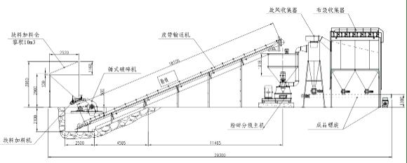 Crushing Equipment for Petroleum Coke Plant – feng li