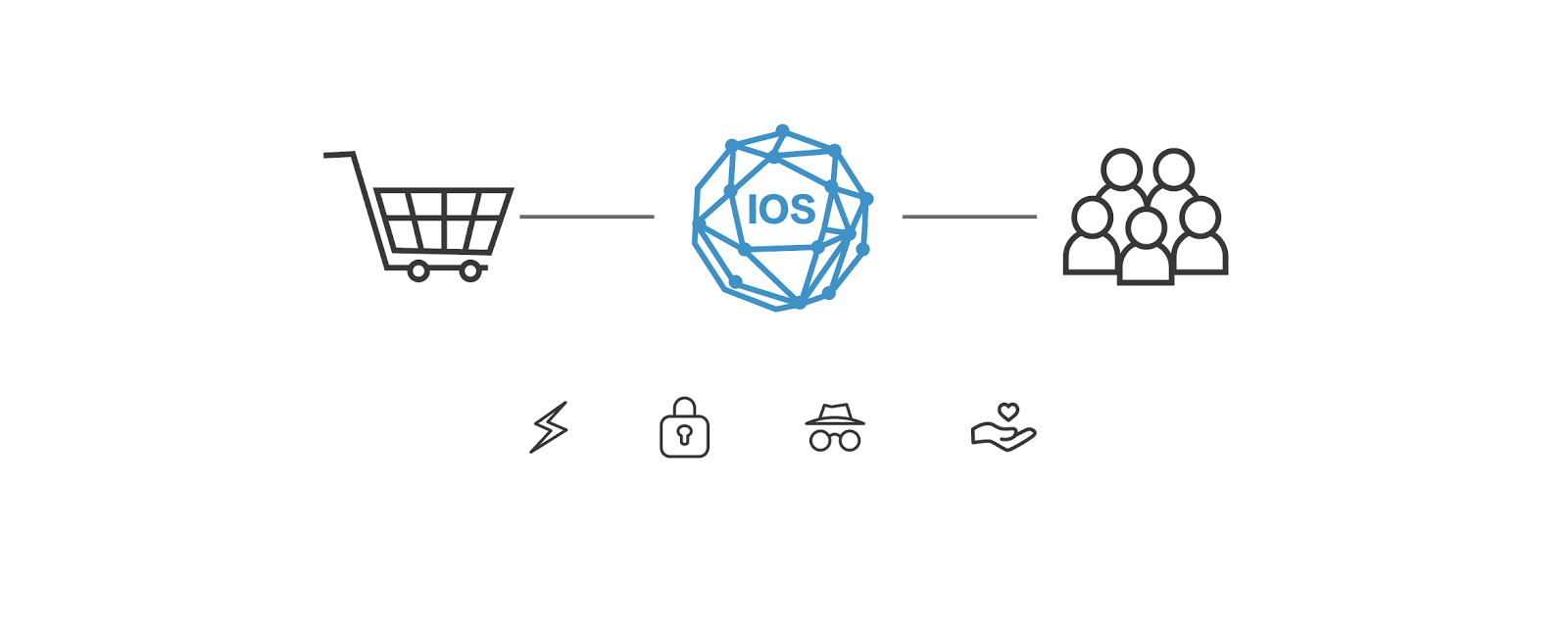 The Internet of Services — Intro to our Tech