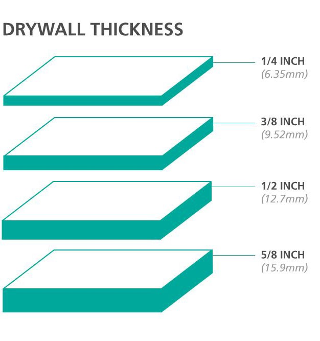 Standard Drywall Thickness For Ceilings Integralbook Com