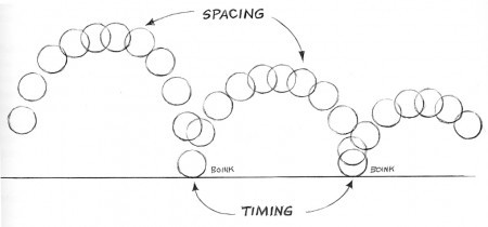 motion graphics timing