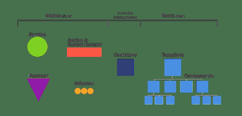medium resolution of block diagram reducer wiring library rh 27 mac happen de block diagram reduction matlab block diagram reduction online