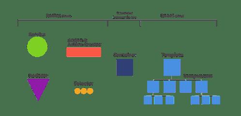 small resolution of block diagram reducer wiring library rh 27 mac happen de block diagram reduction matlab block diagram reduction online