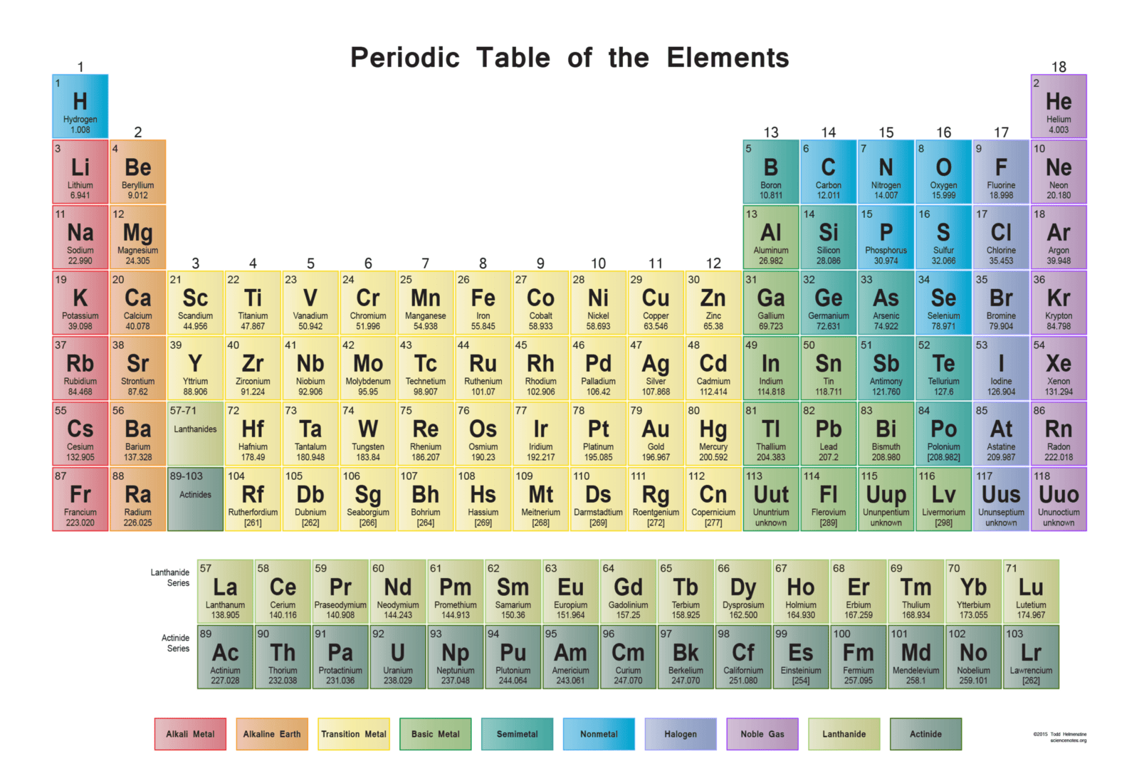 periodic elements diagram freightliner headlight wiring why we might eat a full meal and still feel hungry  john