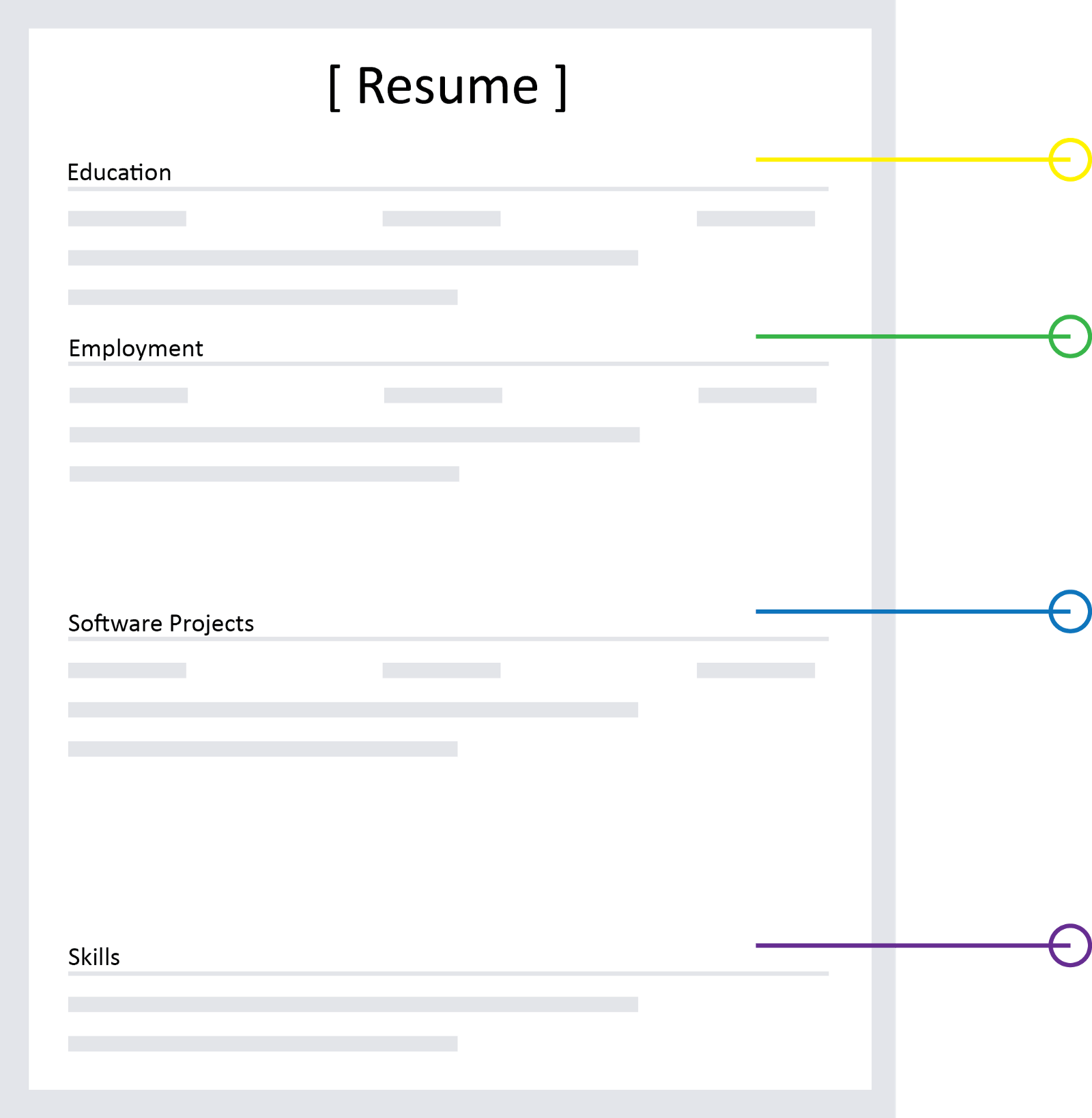 Best Way To Write An Objective For A Resume How To Write A Killer Software Engineering Résumé