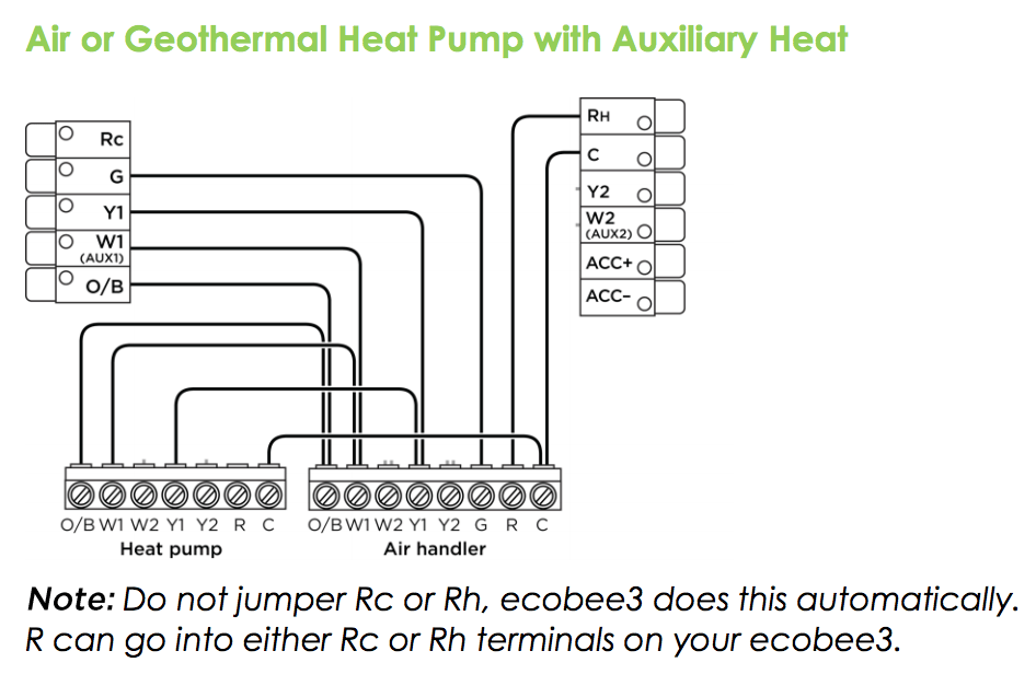 heat pump wiring diagram air handler 4 6 liter ford engine hacking the ecobee3 for success andrew mcgrath medium from user guide
