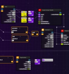 build circuit diagram interactive [ 1600 x 824 Pixel ]